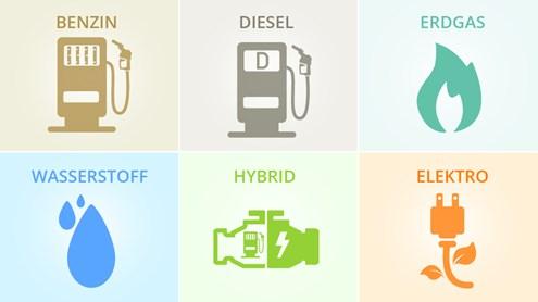 Antriebe – Längst mehr als Diesel und Benzin