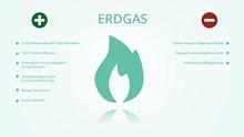 Erdgasfahrzeuge – Die unterschätzte Alternative